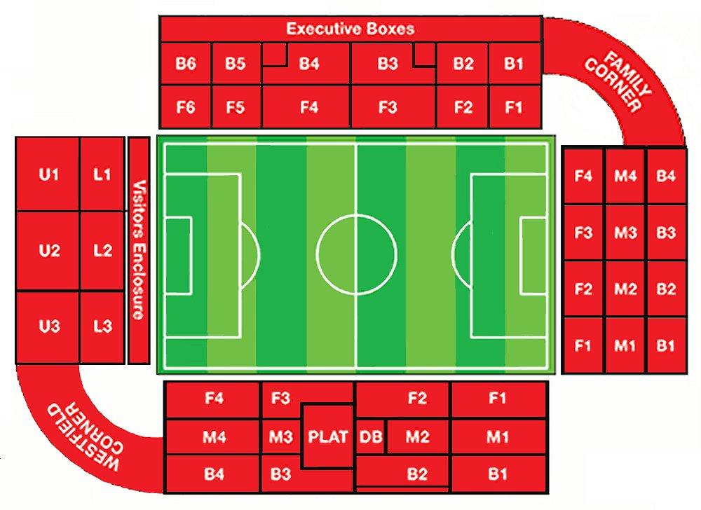 Sheffield United F.C. (Football Club) Of The Barclay's